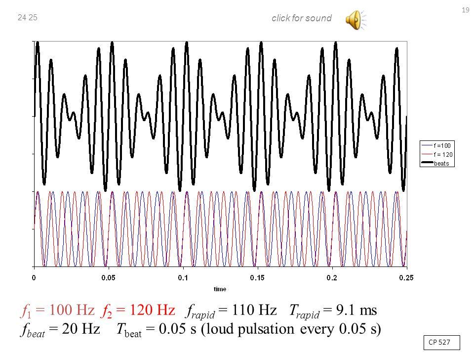 f1 = 100 Hz f2 = 120 Hz frapid = 110 Hz Trapid = 9.1 ms