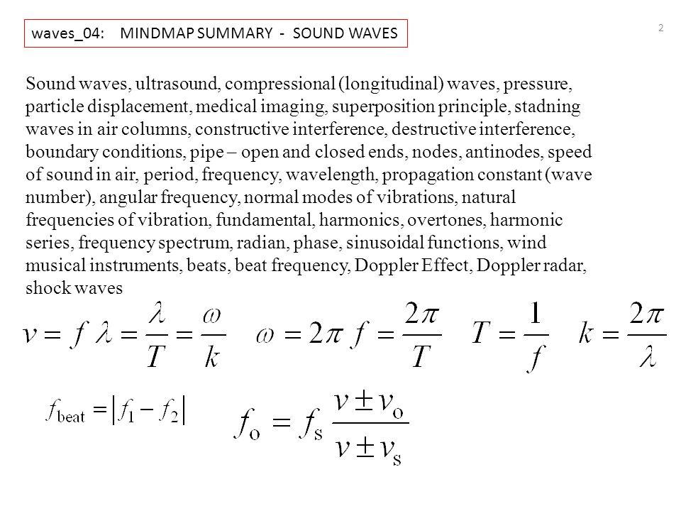 waves_04: MINDMAP SUMMARY - SOUND WAVES