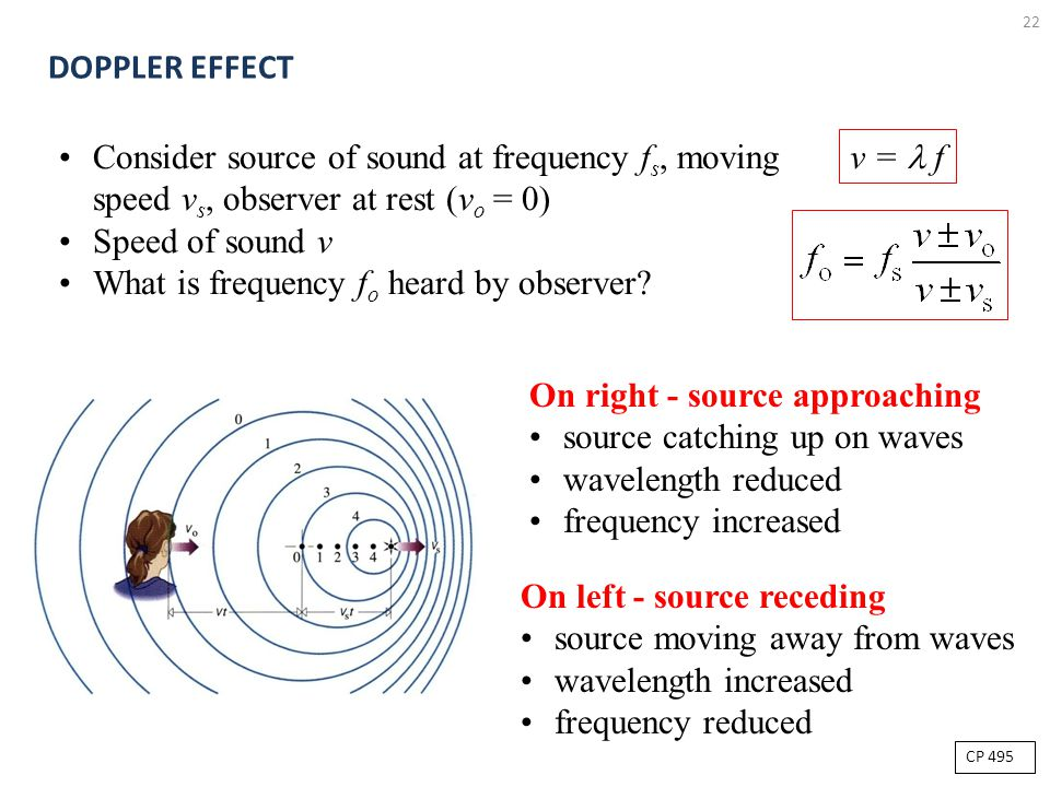 What is frequency fo heard by observer v =  f