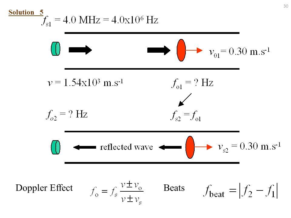 Solution 5 Doppler Effect Beats