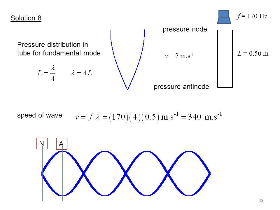 f = 170 Hz Solution 8. pressure node. Pressure distribution in tube for fundamental mode. L = 0.50 m.