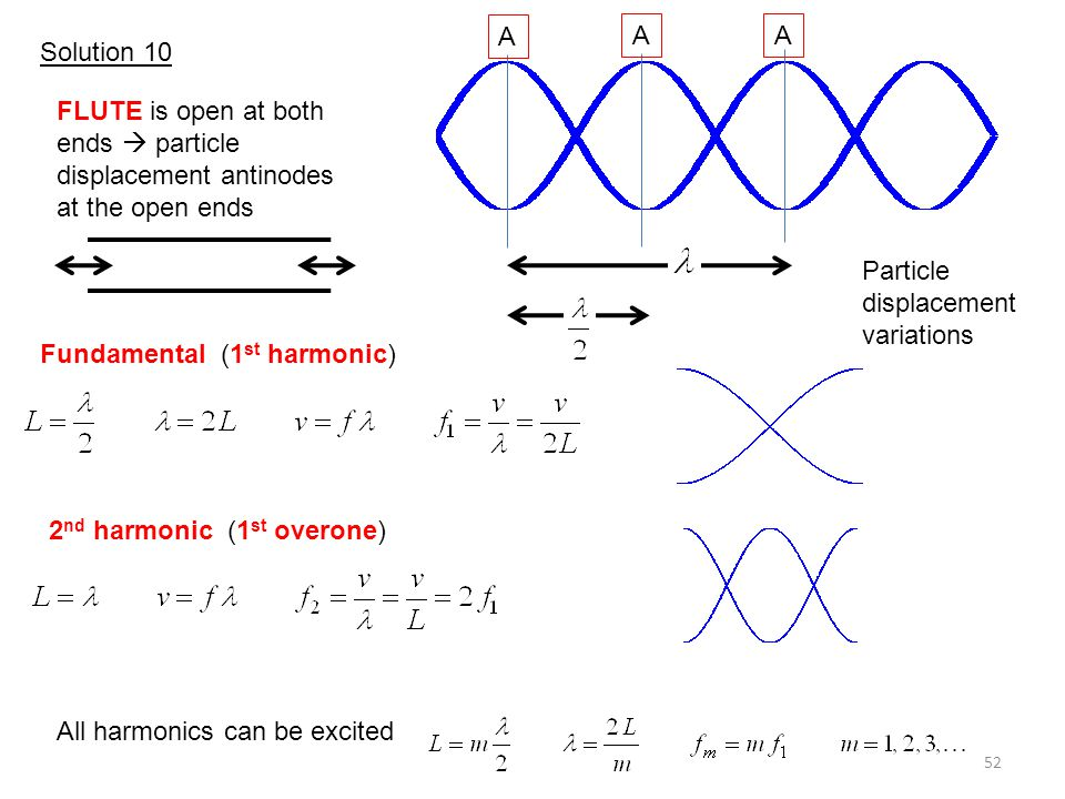 A A. A. Solution 10. FLUTE is open at both ends  particle displacement antinodes at the open ends.