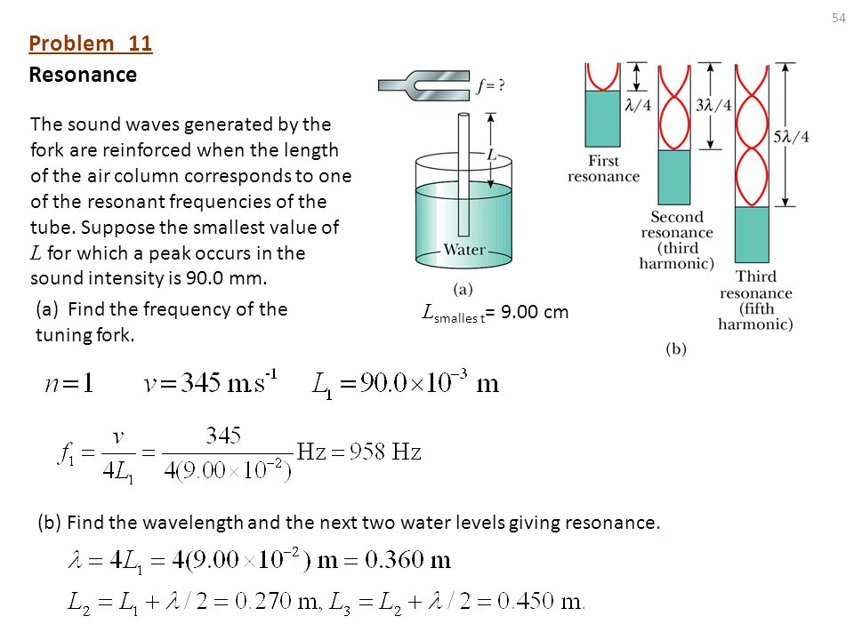 Problem 11 Resonance The sound waves generated by the