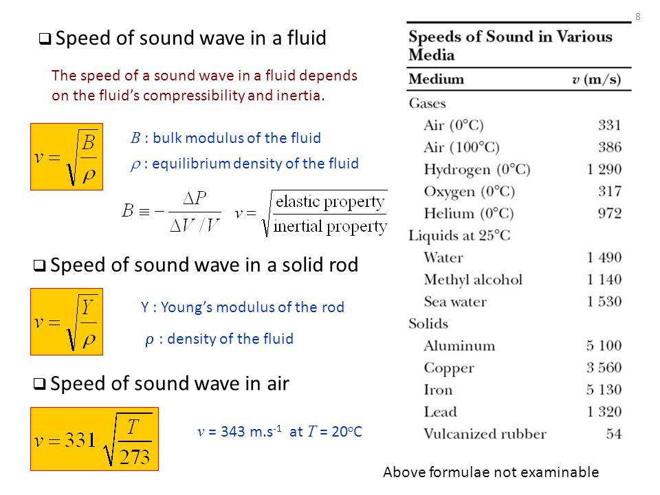Speed of sound wave in a fluid