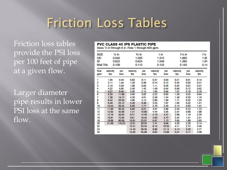 Friction Loss Tables Friction loss tables provide the PSI loss per 100 feet of pipe at a given flow.