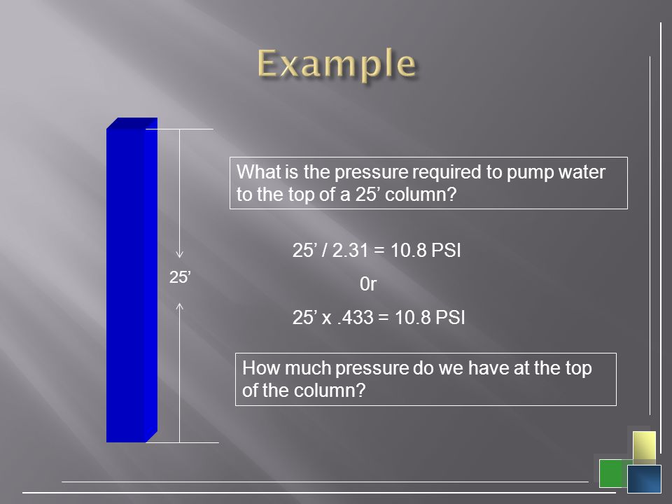 Example What is the pressure required to pump water to the top of a 25' column 25' / 2.31 = 10.8 PSI.