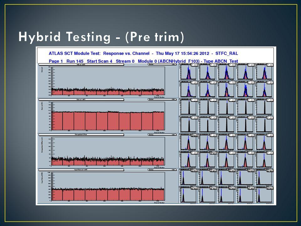 Hybrid Testing - (Pre trim)