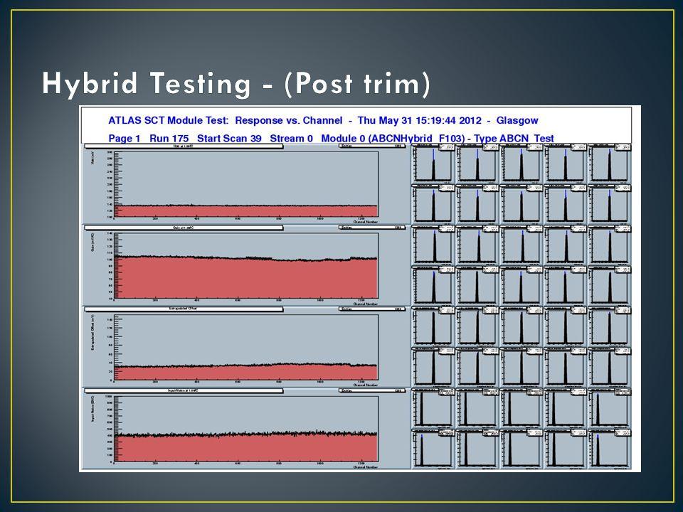 Hybrid Testing - (Post trim)