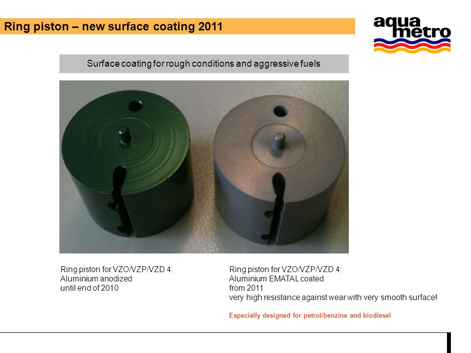 Surface coating for rough conditions and aggressive fuels