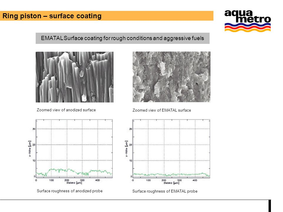 EMATAL Surface coating for rough conditions and aggressive fuels