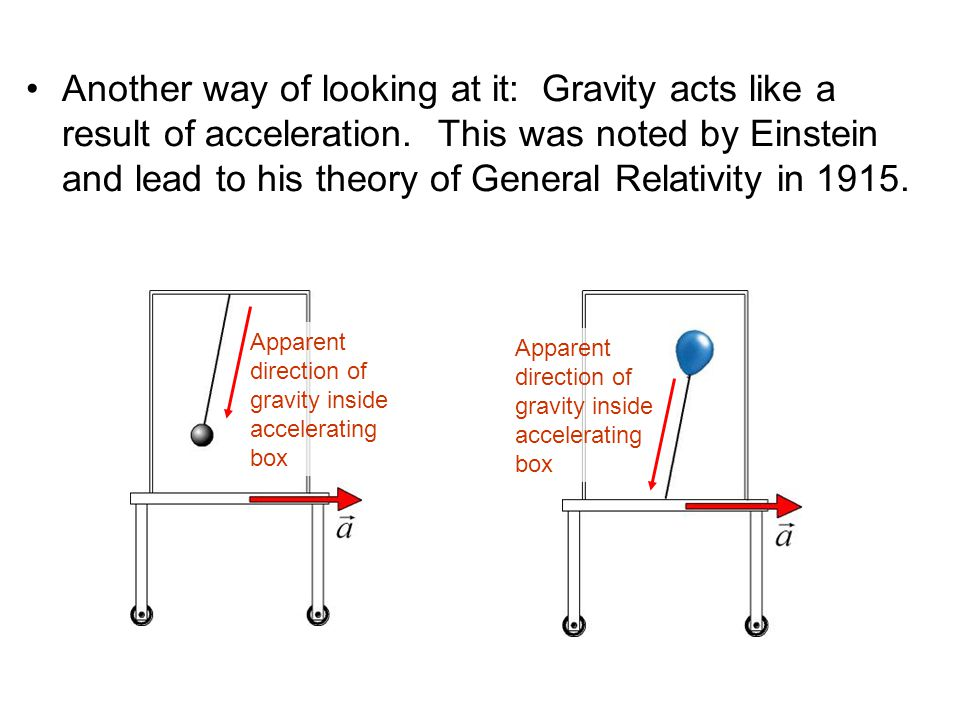 Another way of looking at it: Gravity acts like a result of acceleration. This was noted by Einstein and lead to his theory of General Relativity in 1915.