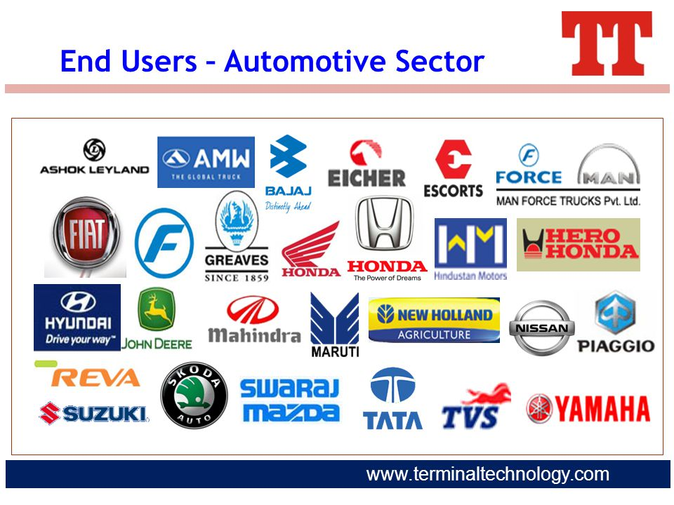 End Users – Automotive Sector