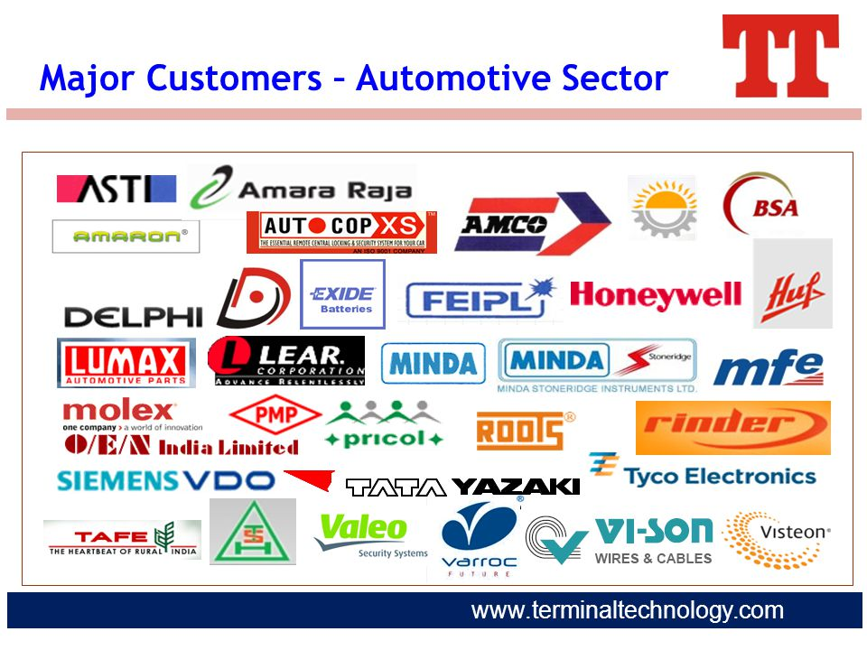 Major Customers – Automotive Sector
