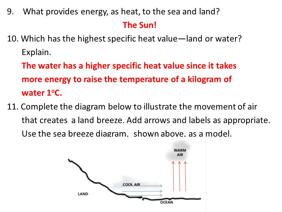 What provides energy, as heat, to the sea and land