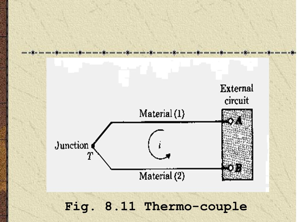 Fig. 8.11 Thermo-couple