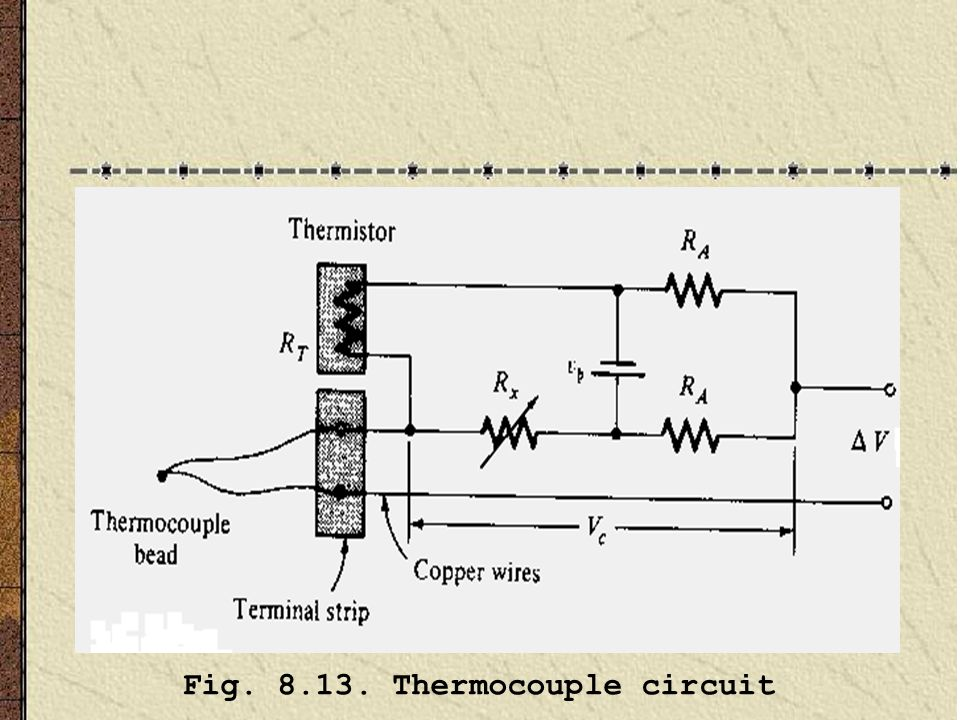 Fig. 8.13. Thermocouple circuit