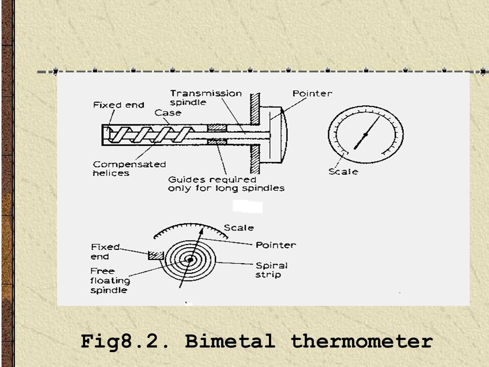 Fig8.2. Bimetal thermometer