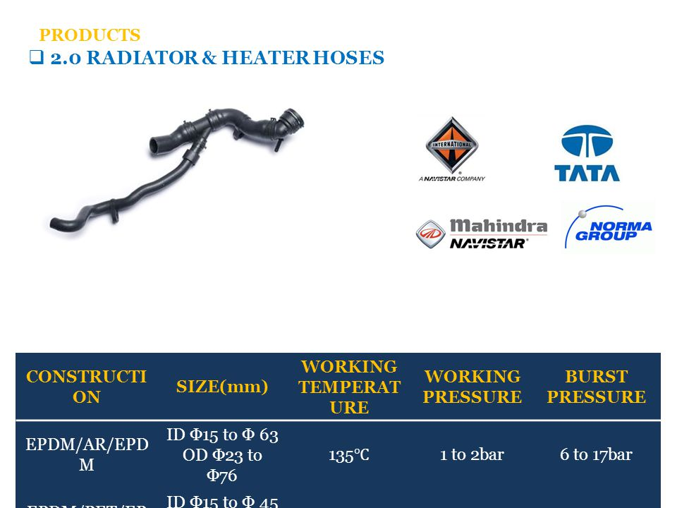 2.0 RADIATOR & HEATER HOSES