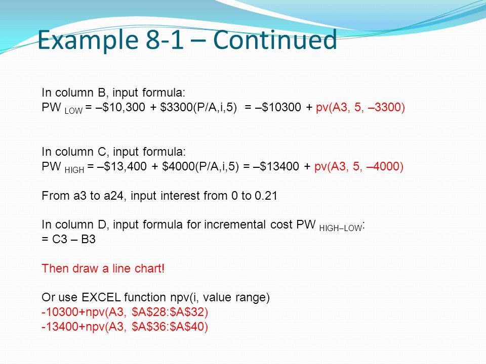 Example 8-1 – Continued In column B, input formula: