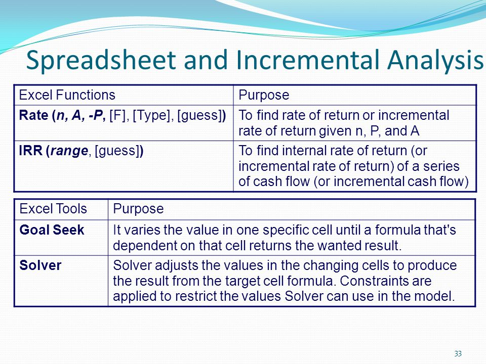 Spreadsheet and Incremental Analysis