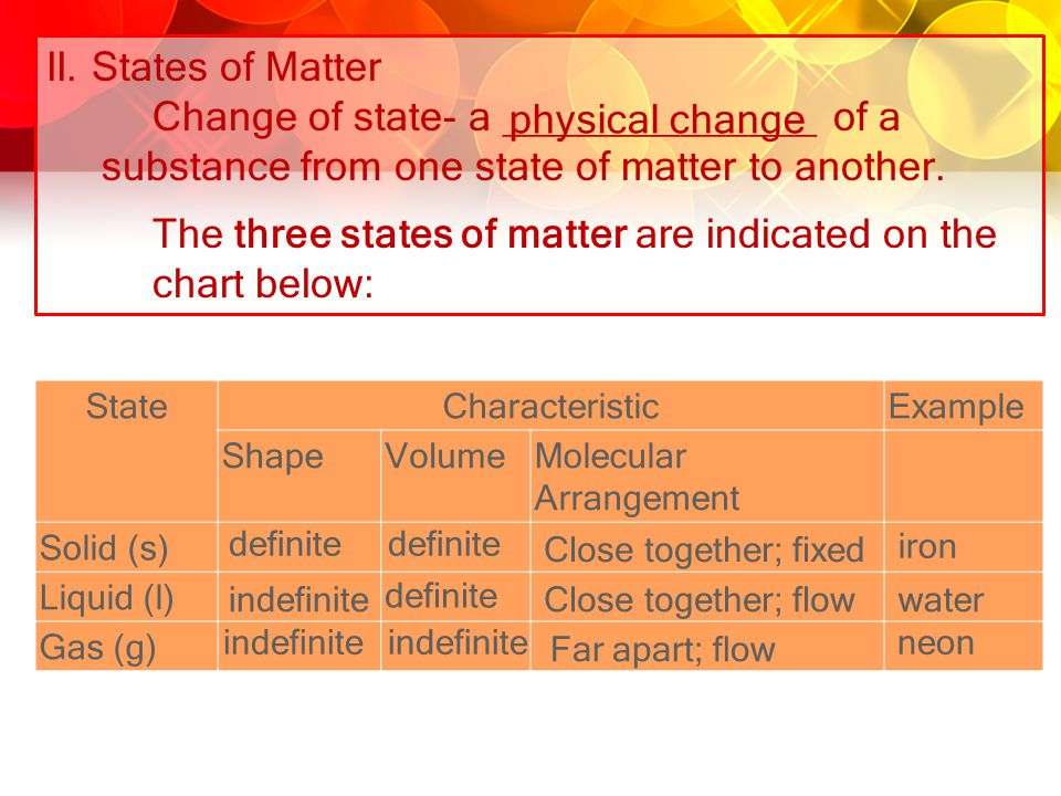 Change of state- a ______________ of a