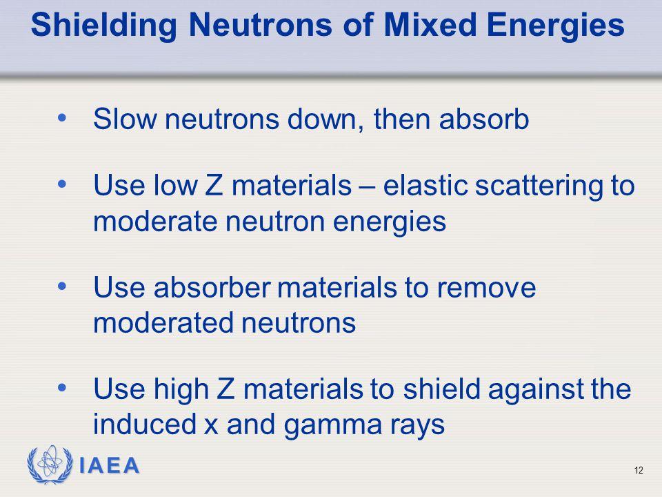 Shielding Neutrons of Mixed Energies