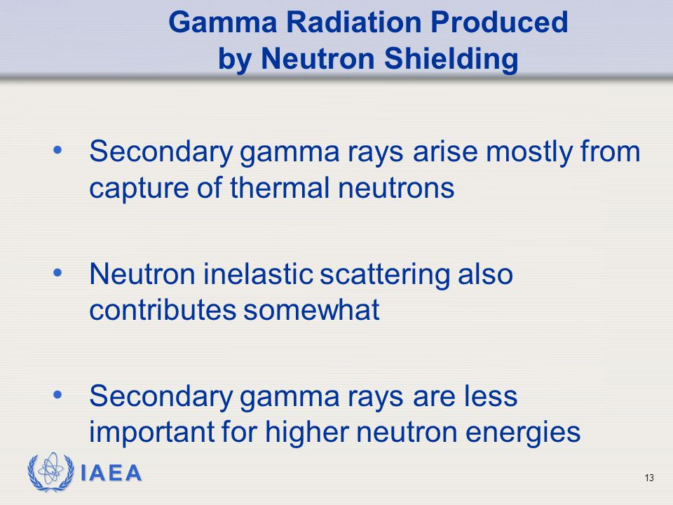 Gamma Radiation Produced by Neutron Shielding
