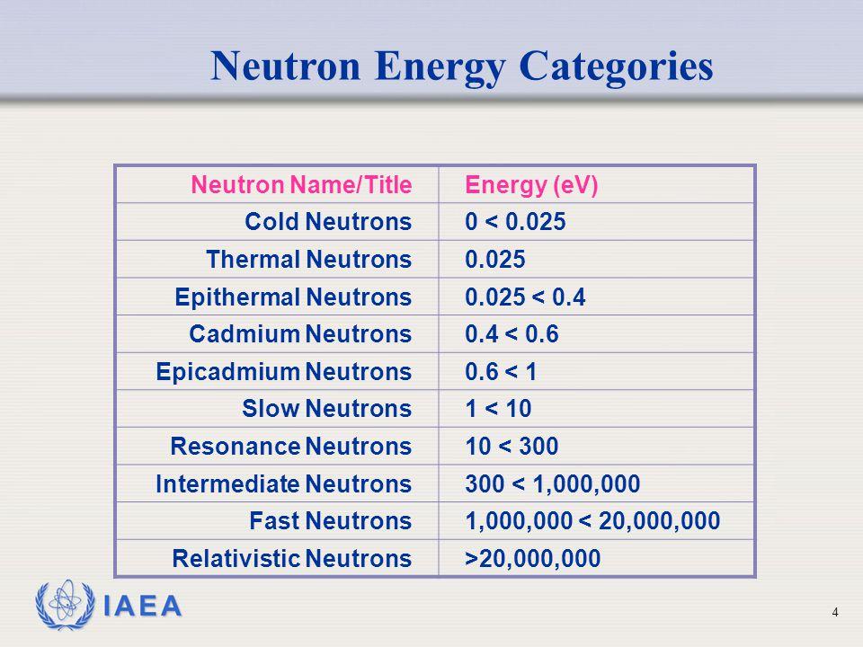 Neutron Energy Categories