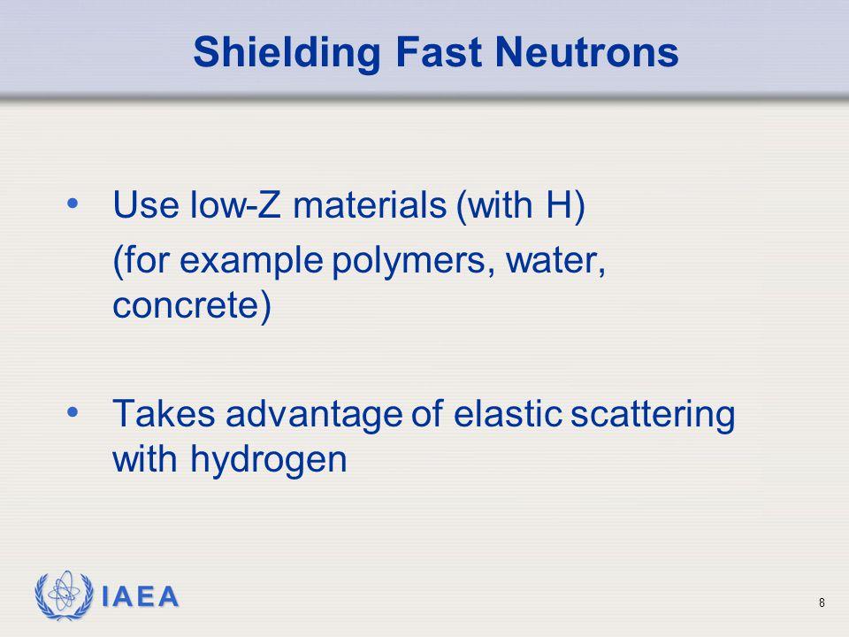 Shielding Fast Neutrons