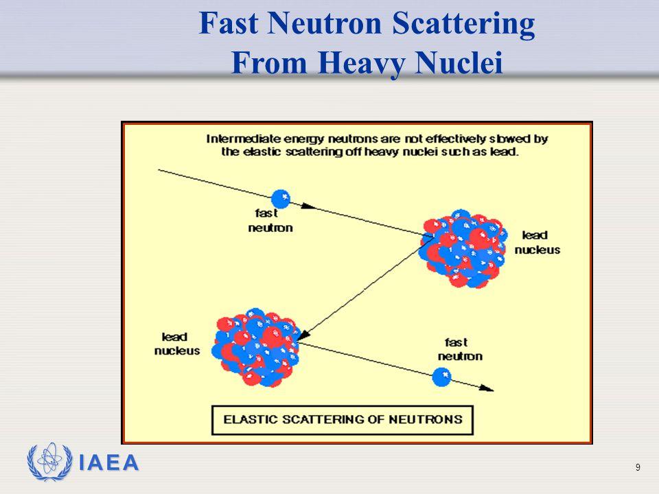 Fast Neutron Scattering