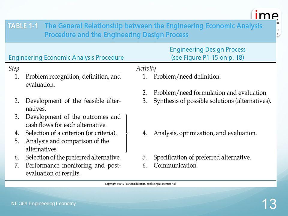 NE 364 Engineering Economy