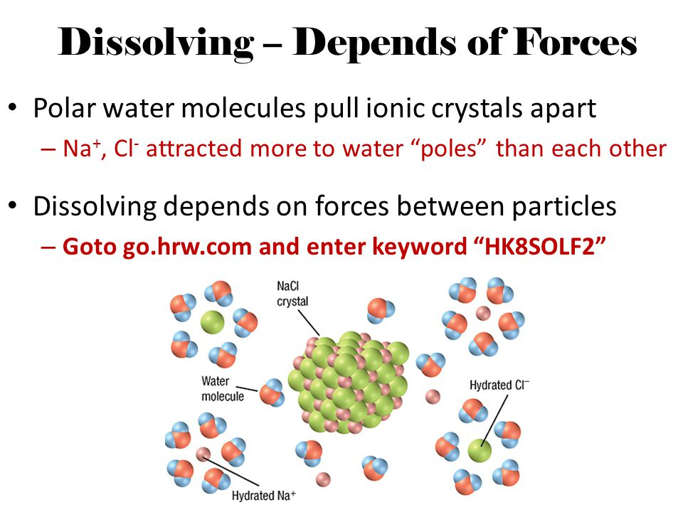 Dissolving – Depends of Forces