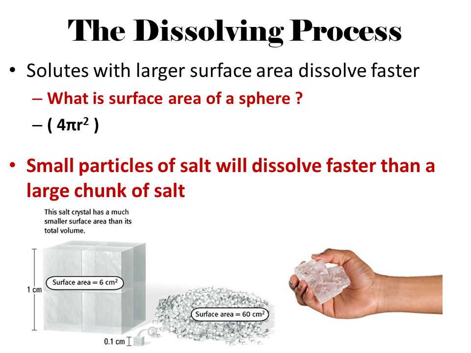 The Dissolving Process