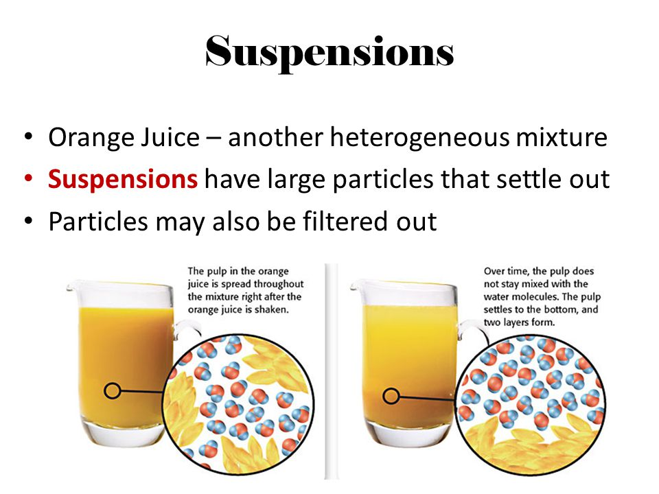 Suspensions Orange Juice – another heterogeneous mixture