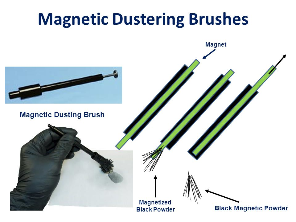 Magnetic Dustering Brushes