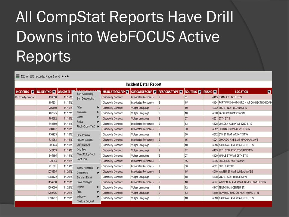 All CompStat Reports Have Drill Downs into WebFOCUS Active Reports