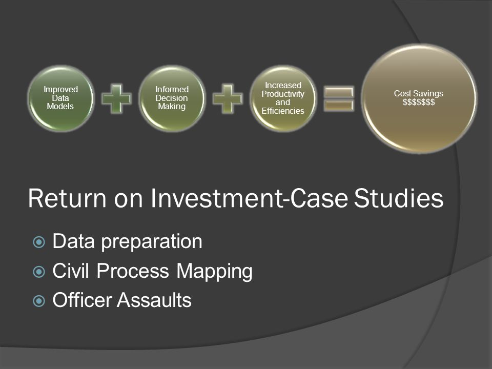 Return on Investment-Case Studies