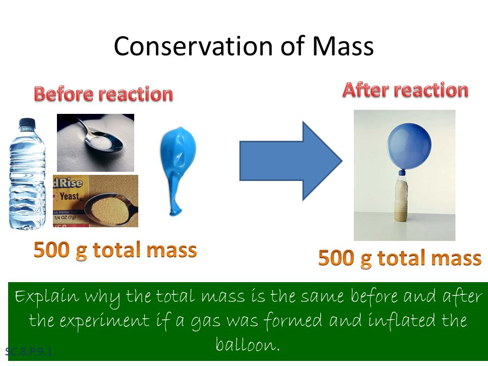 Conservation of Mass 500 g total mass 500 g total mass After reaction