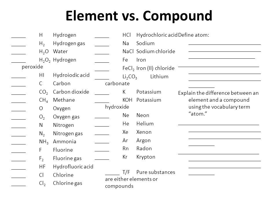 Element vs. Compound