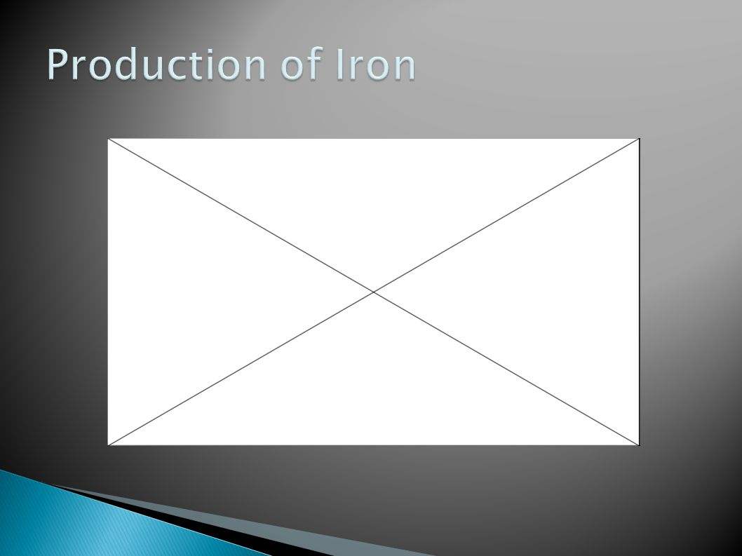 Production of Iron