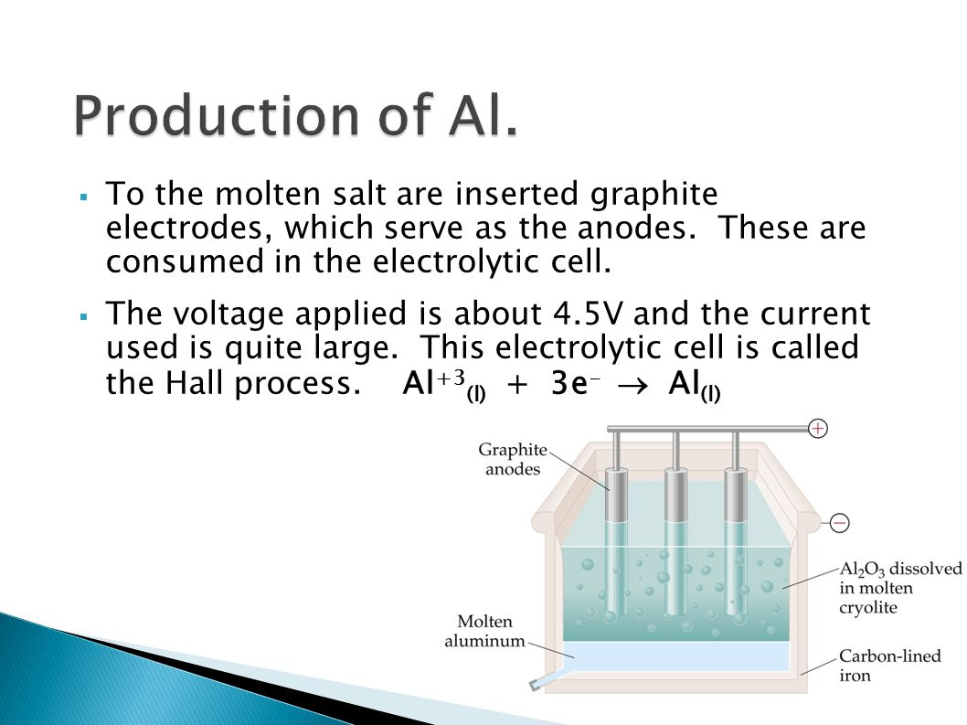 Production of Al. To the molten salt are inserted graphite electrodes, which serve as the anodes. These are consumed in the electrolytic cell.