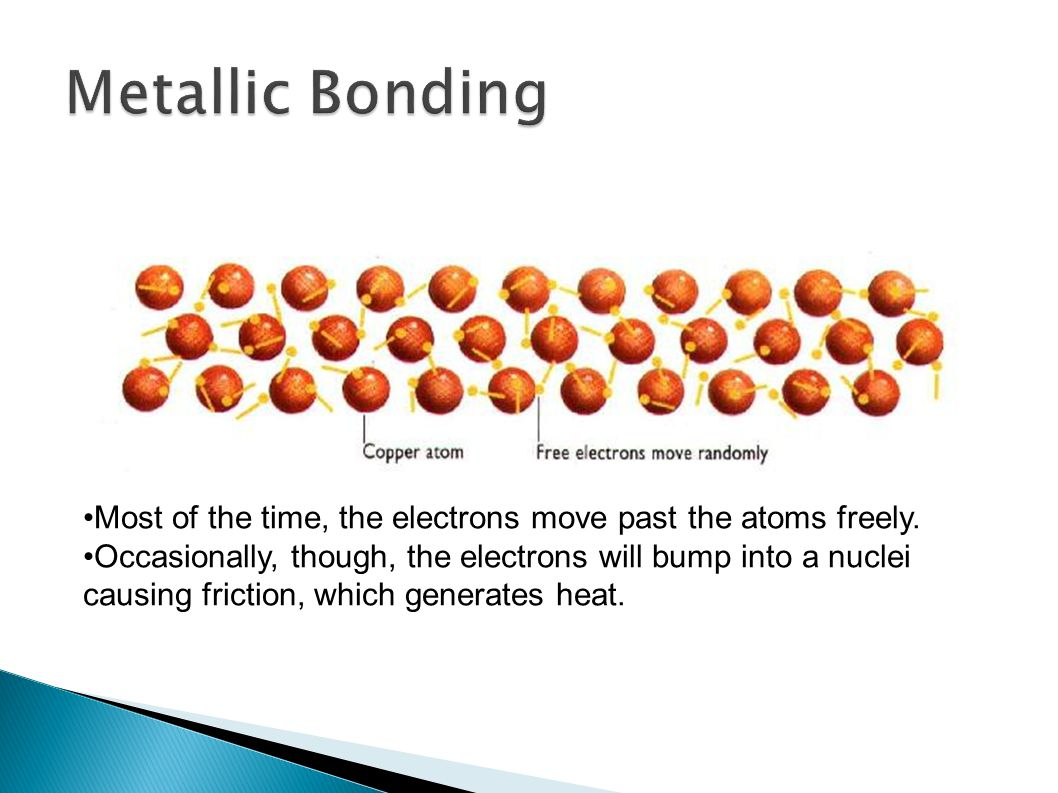 Metallic Bonding Most of the time, the electrons move past the atoms freely.