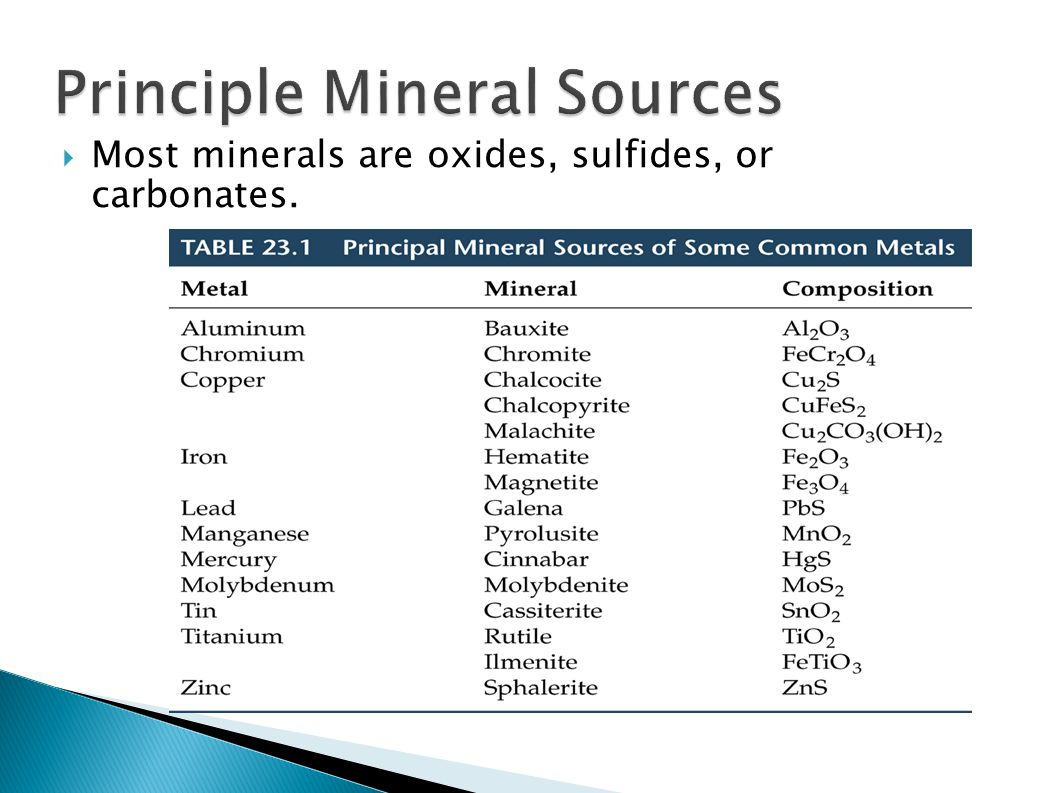 Principle Mineral Sources