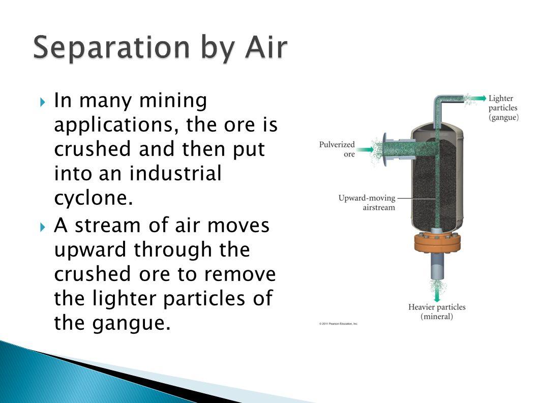 Separation by Air In many mining applications, the ore is crushed and then put into an industrial cyclone.