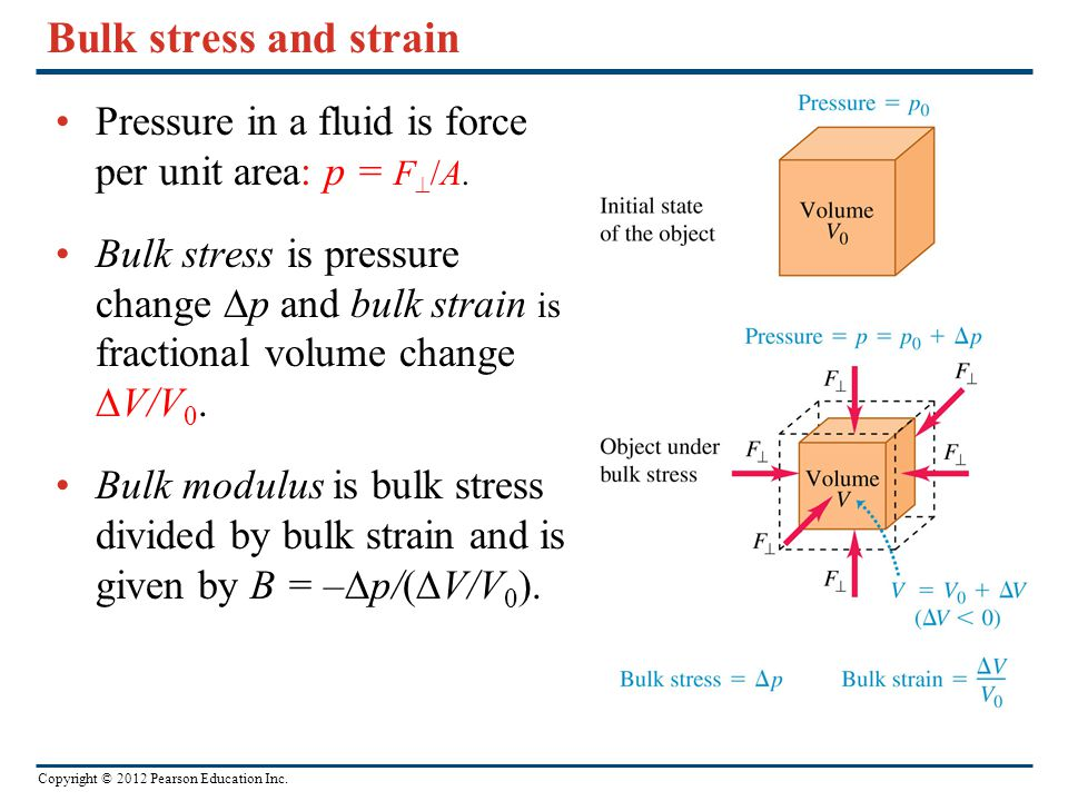 Bulk stress and strain Pressure in a fluid is force per unit area: p = F/A.