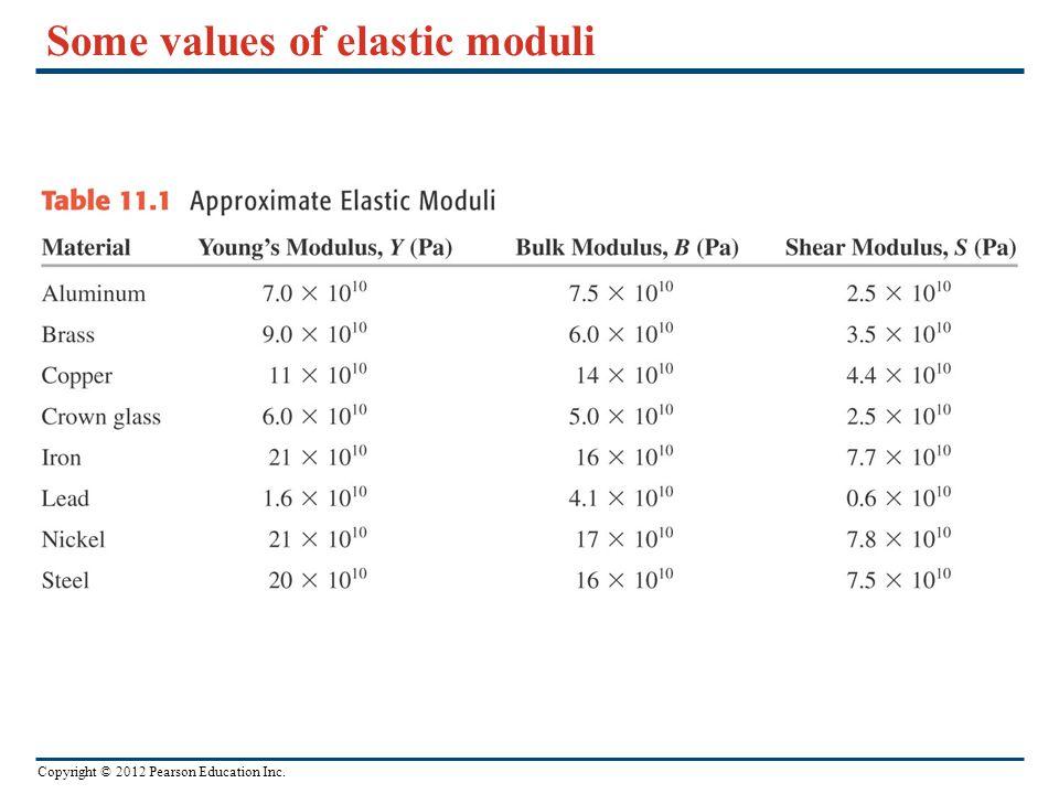 Some values of elastic moduli