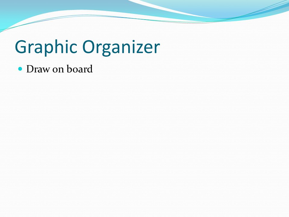 Graphic Organizer Draw on board