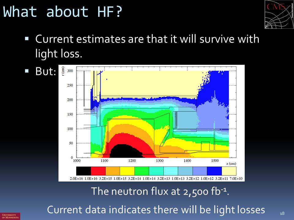 Current data indicates there will be light losses