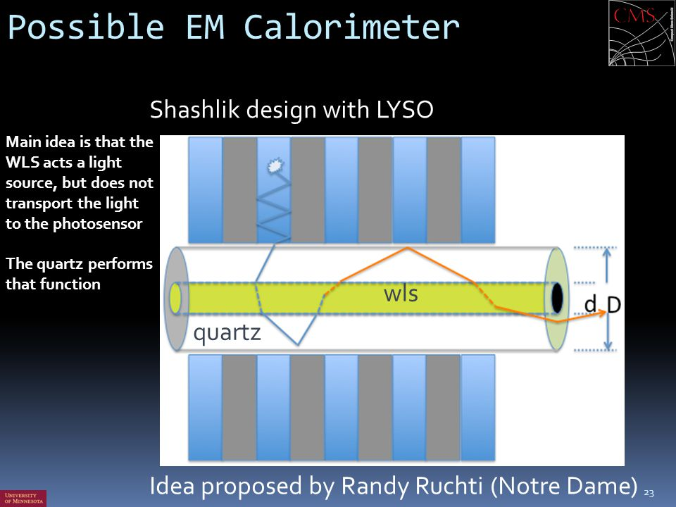 Possible EM Calorimeter