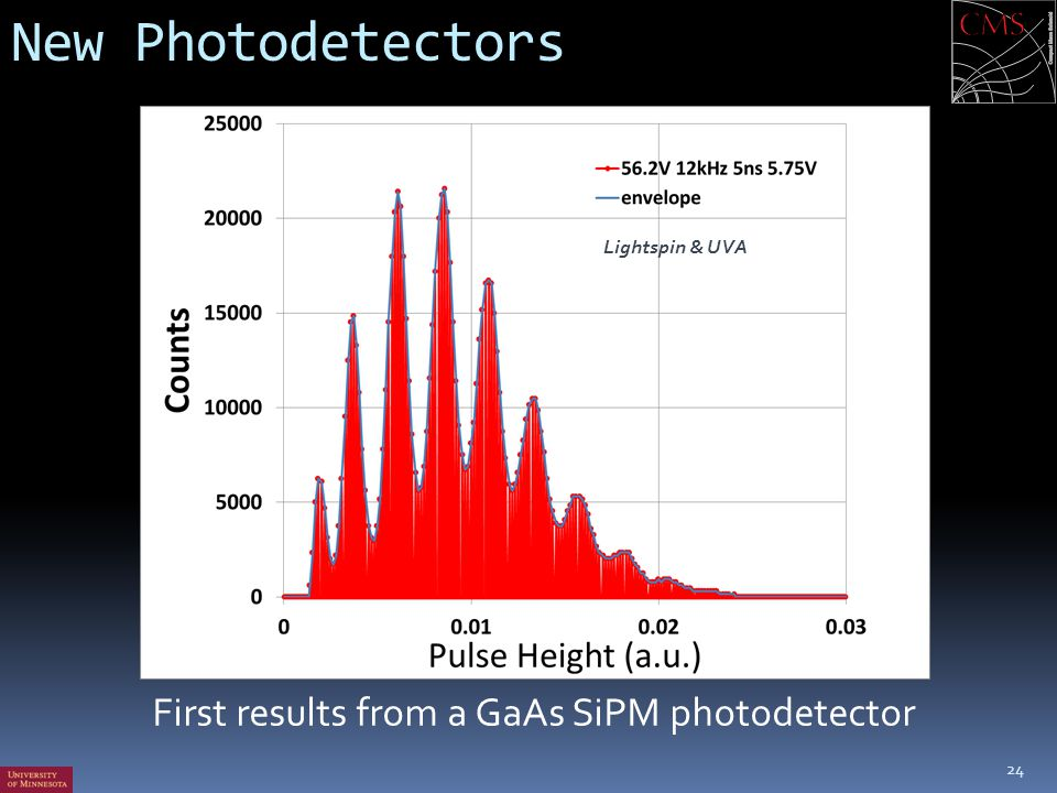 First results from a GaAs SiPM photodetector
